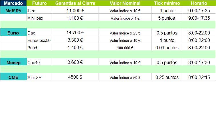 tabla-mercado-2.jpg