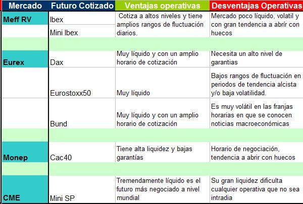 tabla-mercados.jpg